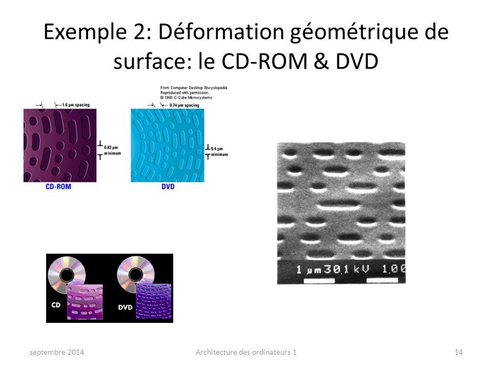 Exemple 2: Déformation géométrique de surface: le CD-ROM & DVD septembre 2014Architecture des ordinateurs 114