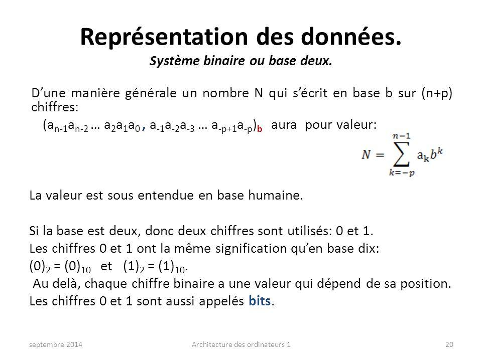 Représentation des données. Système binaire ou base deux. D'une manière générale un nombre N qui s'écrit en base b sur (n+p) chiffres: (a n-1 a n-2 …