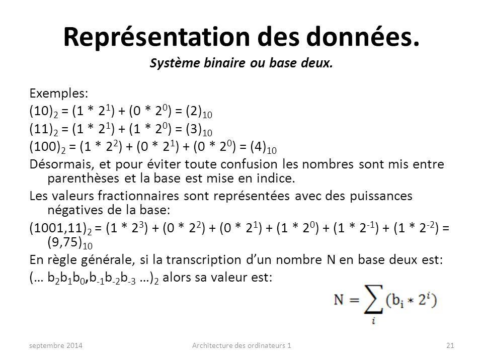 Représentation des données. Système binaire ou base deux. Exemples: (10) 2 = (1 * 2 1 ) + (0 * 2 0 ) = (2) 10 (11) 2 = (1 * 2 1 ) + (1 * 2 0 ) = (3) 1