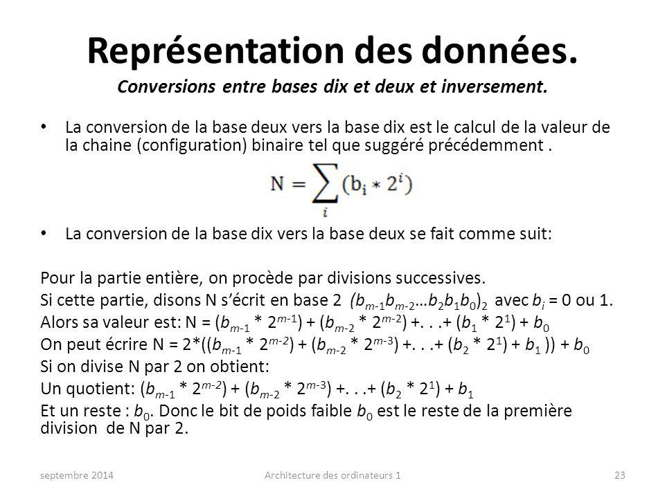 Représentation des données. Conversions entre bases dix et deux et inversement. La conversion de la base deux vers la base dix est le calcul de la val
