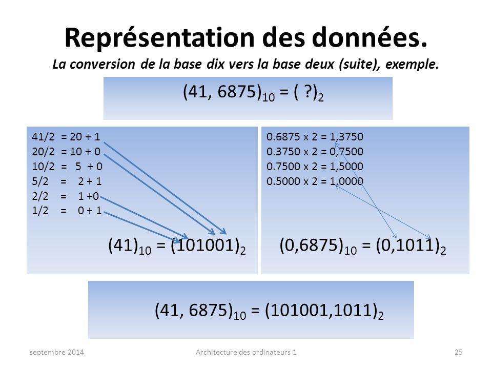 Représentation des données. La conversion de la base dix vers la base deux (suite), exemple. septembre 2014Architecture des ordinateurs 125 41/2 = 20