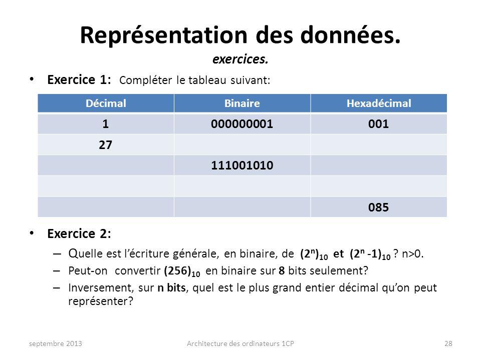 Représentation des données. exercices. Exercice 1: Compléter le tableau suivant: Exercice 2: – Q uelle est l'écriture générale, en binaire, de (2 n )