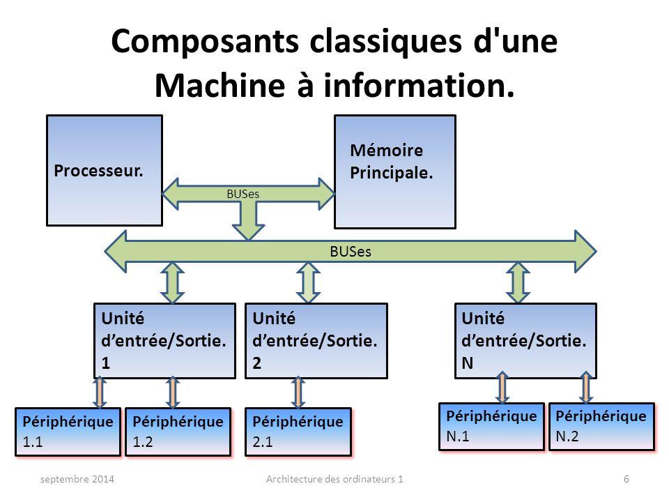 Composants classiques d'une Machine à information. septembre 2014Architecture des ordinateurs 16 Périphérique 1.1 Périphérique 1.1 Processeur. Mémoire