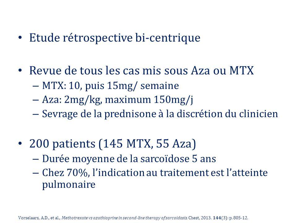Etude rétrospective bi-centrique Revue de tous les cas mis sous Aza ou MTX – MTX: 10, puis 15mg/ semaine – Aza: 2mg/kg, maximum 150mg/j – Sevrage de l