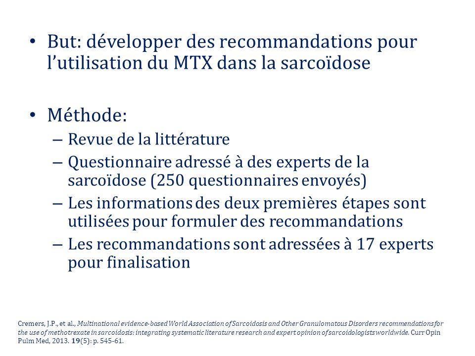 But: développer des recommandations pour l'utilisation du MTX dans la sarcoïdose Méthode: – Revue de la littérature – Questionnaire adressé à des expe