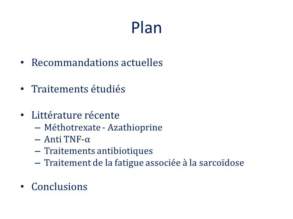 Plan Recommandations actuelles Traitements étudiés Littérature récente – Méthotrexate - Azathioprine – Anti TNF-α – Traitements antibiotiques – Traite