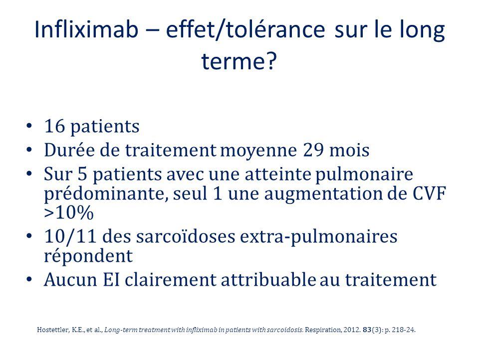Infliximab – effet/tolérance sur le long terme? 16 patients Durée de traitement moyenne 29 mois Sur 5 patients avec une atteinte pulmonaire prédominan