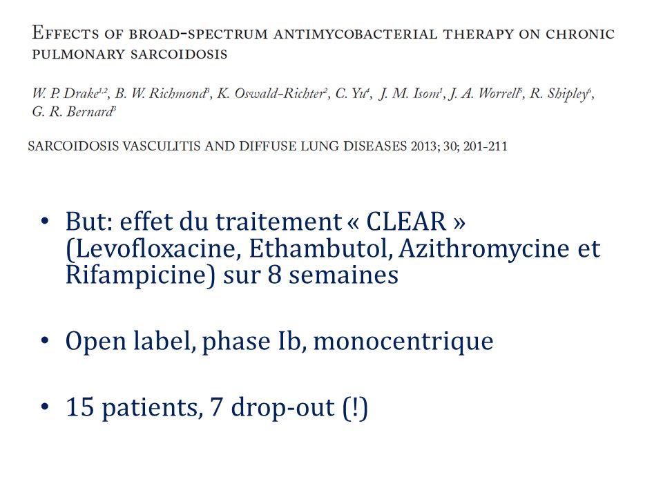But: effet du traitement « CLEAR » (Levofloxacine, Ethambutol, Azithromycine et Rifampicine) sur 8 semaines Open label, phase Ib, monocentrique 15 pat