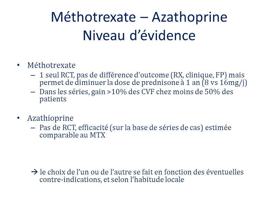 Méthotrexate – Azathoprine Niveau d'évidence Méthotrexate – 1 seul RCT, pas de différence d'outcome (RX, clinique, FP) mais permet de diminuer la dose