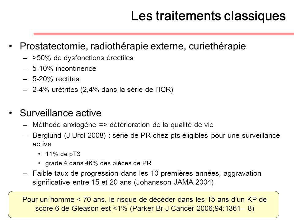 Les traitements classiques Prostatectomie, radiothérapie externe, curiethérapie – >50% de dysfonctions érectiles – 5-10% incontinence – 5-20% rectites