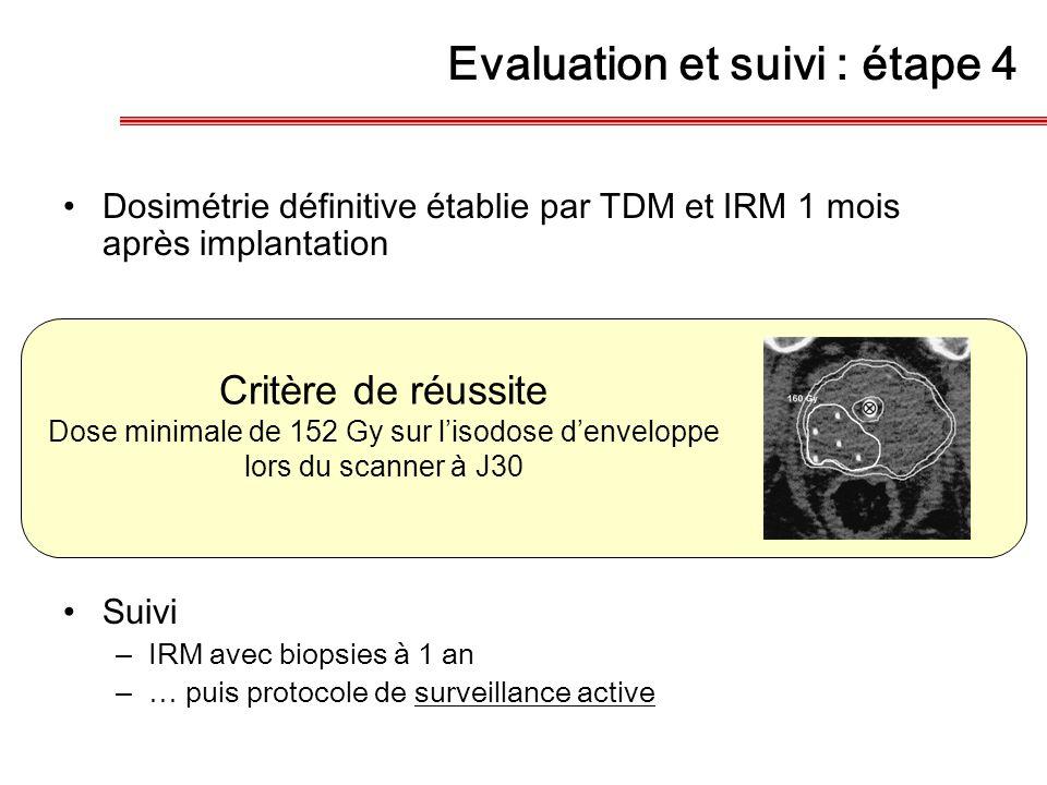 Evaluation et suivi : étape 4 Dosimétrie définitive établie par TDM et IRM 1 mois après implantation Suivi – IRM avec biopsies à 1 an – … puis protoco