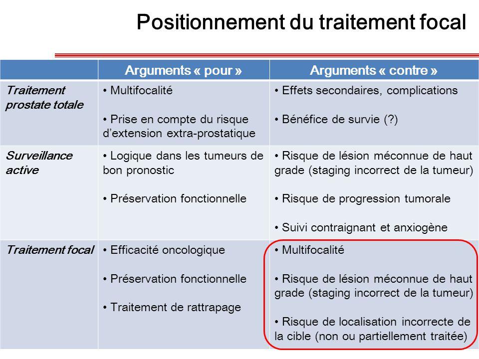Arguments « pour »Arguments « contre » Traitement prostate totale Multifocalité Prise en compte du risque d'extension extra-prostatique Effets seconda