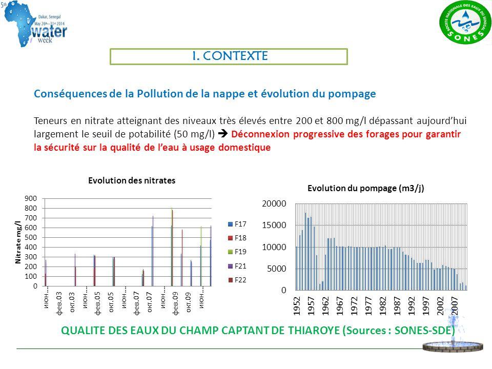 Conséquences de la Pollution de la nappe et évolution du pompage Teneurs en nitrate atteignant des niveaux très élevés entre 200 et 800 mg/l dépassant aujourd'hui largement le seuil de potabilité (50 mg/l)  Déconnexion progressive des forages pour garantir la sécurité sur la qualité de l'eau à usage domestique QUALITE DES EAUX DU CHAMP CAPTANT DE THIAROYE (Sources : SONES-SDE) I.