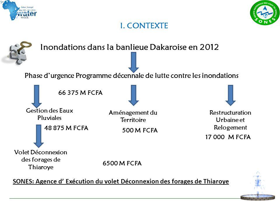 Inondations dans la banlieue Dakaroise en 2012 Phase d'urgence Programme décennale de lutte contre les inondations Volet Déconnexion des forages de Th