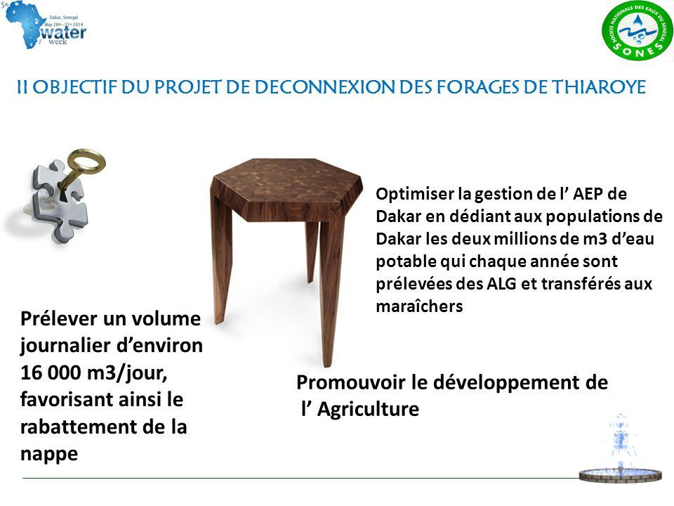 Prélever un volume journalier d'environ 16 000 m3/jour, favorisant ainsi le rabattement de la nappe Promouvoir le développement de l' Agriculture Opti