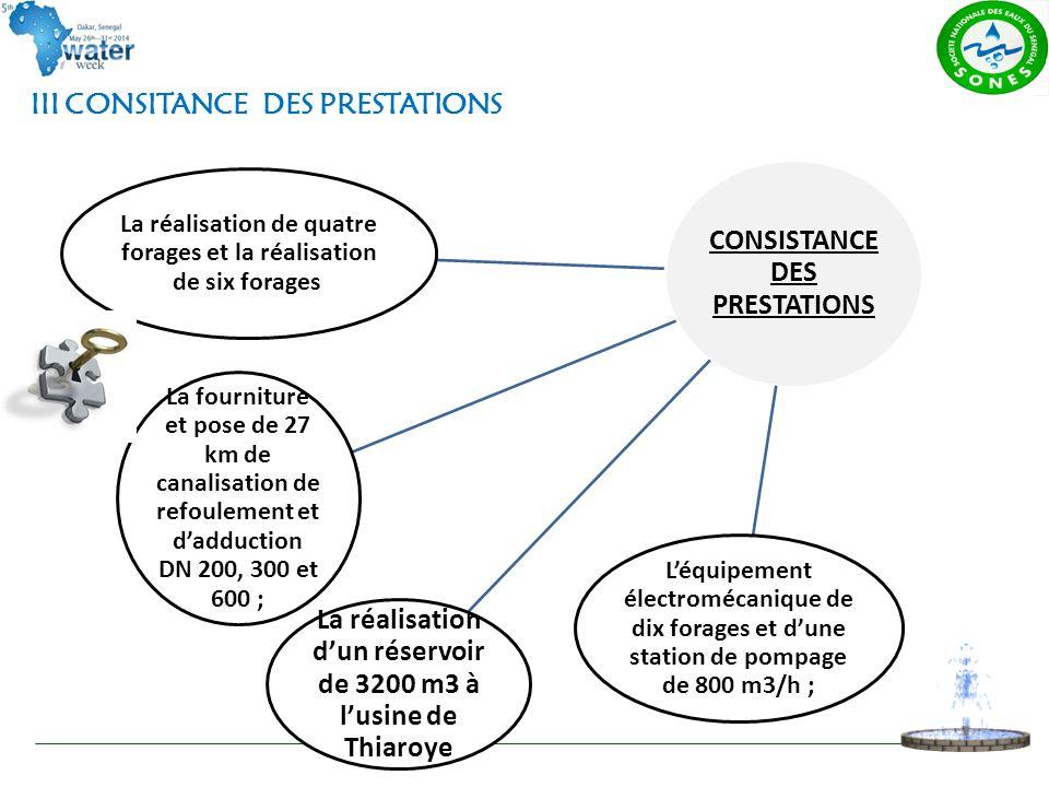 CONSISTANCE DES PRESTATIONS La réalisation de quatre forages et la réalisation de six forages L'équipement électromécanique de dix forages et d'une st