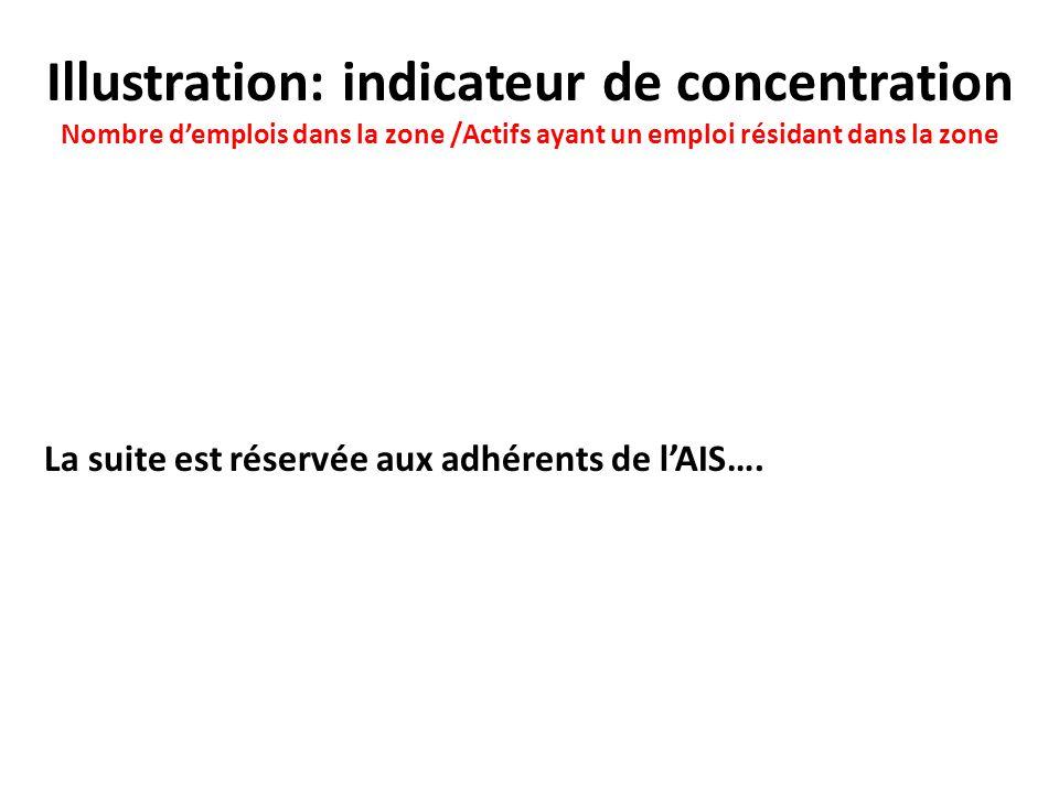 Illustration: indicateur de concentration Nombre d'emplois dans la zone /Actifs ayant un emploi résidant dans la zone La suite est réservée aux adhérents de l'AIS….