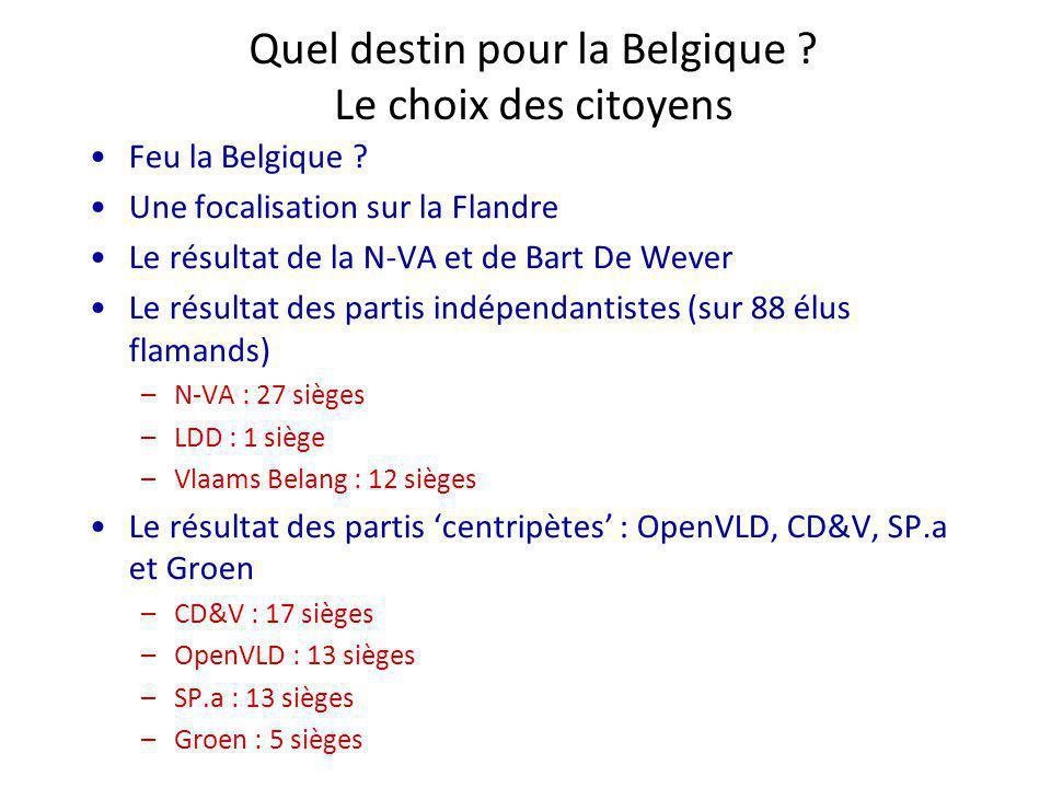 Quel destin pour la Belgique . Le choix des citoyens Feu la Belgique .