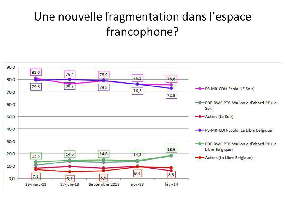 Une nouvelle fragmentation dans l'espace francophone?