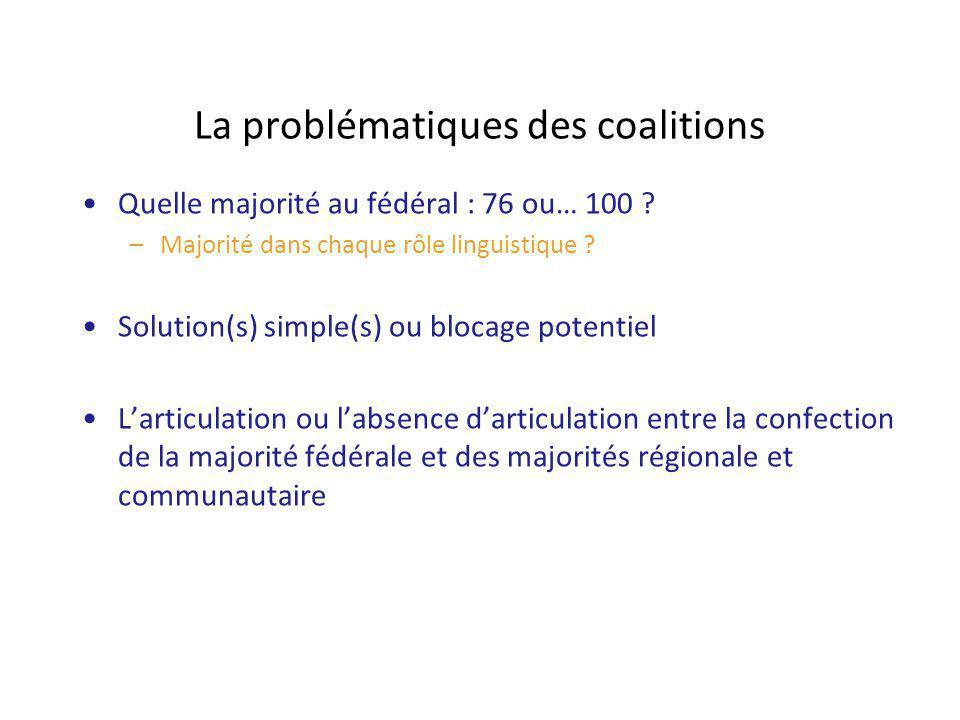La problématiques des coalitions Quelle majorité au fédéral : 76 ou… 100 .