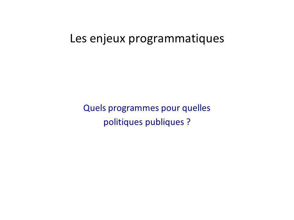 Les enjeux programmatiques Quels programmes pour quelles politiques publiques