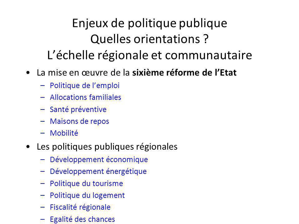 Enjeux de politique publique Quelles orientations .