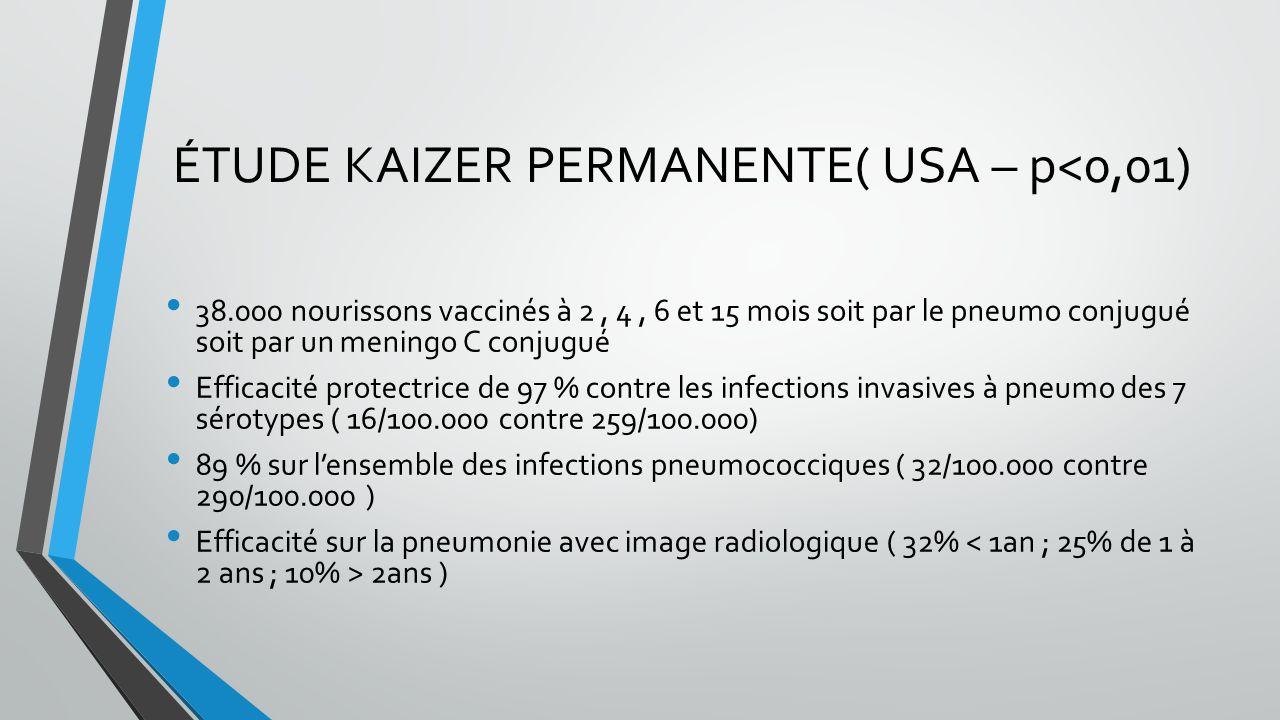 ÉTUDE KAIZER PERMANENTE( USA – p<0,01) 38.000 nourissons vaccinés à 2, 4, 6 et 15 mois soit par le pneumo conjugué soit par un meningo C conjugué Effi
