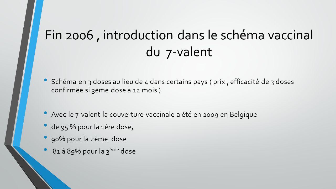 Fin 2006, introduction dans le schéma vaccinal du 7-valent Schéma en 3 doses au lieu de 4 dans certains pays ( prix, efficacité de 3 doses confirmée s