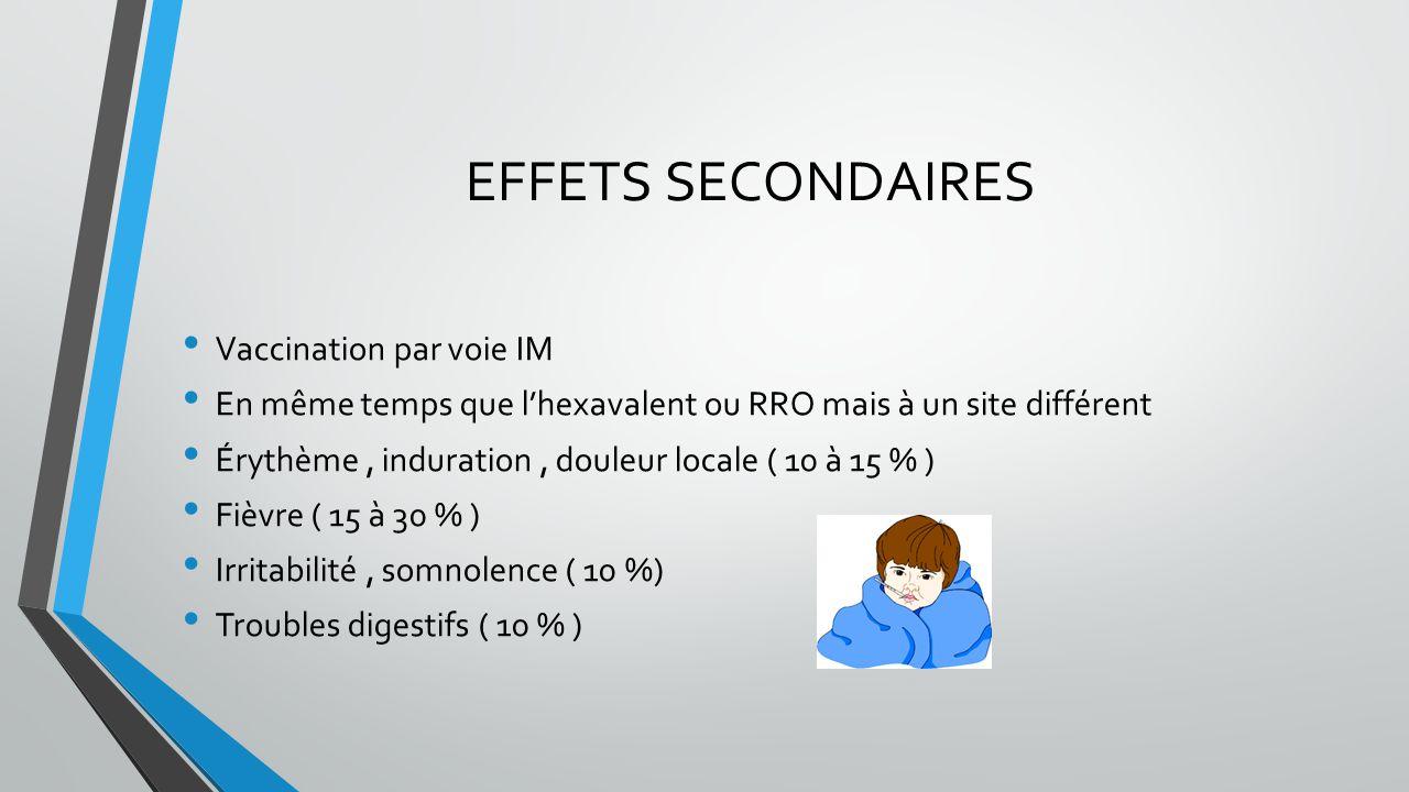 EFFETS SECONDAIRES Vaccination par voie IM En même temps que l'hexavalent ou RRO mais à un site différent Érythème, induration, douleur locale ( 10 à