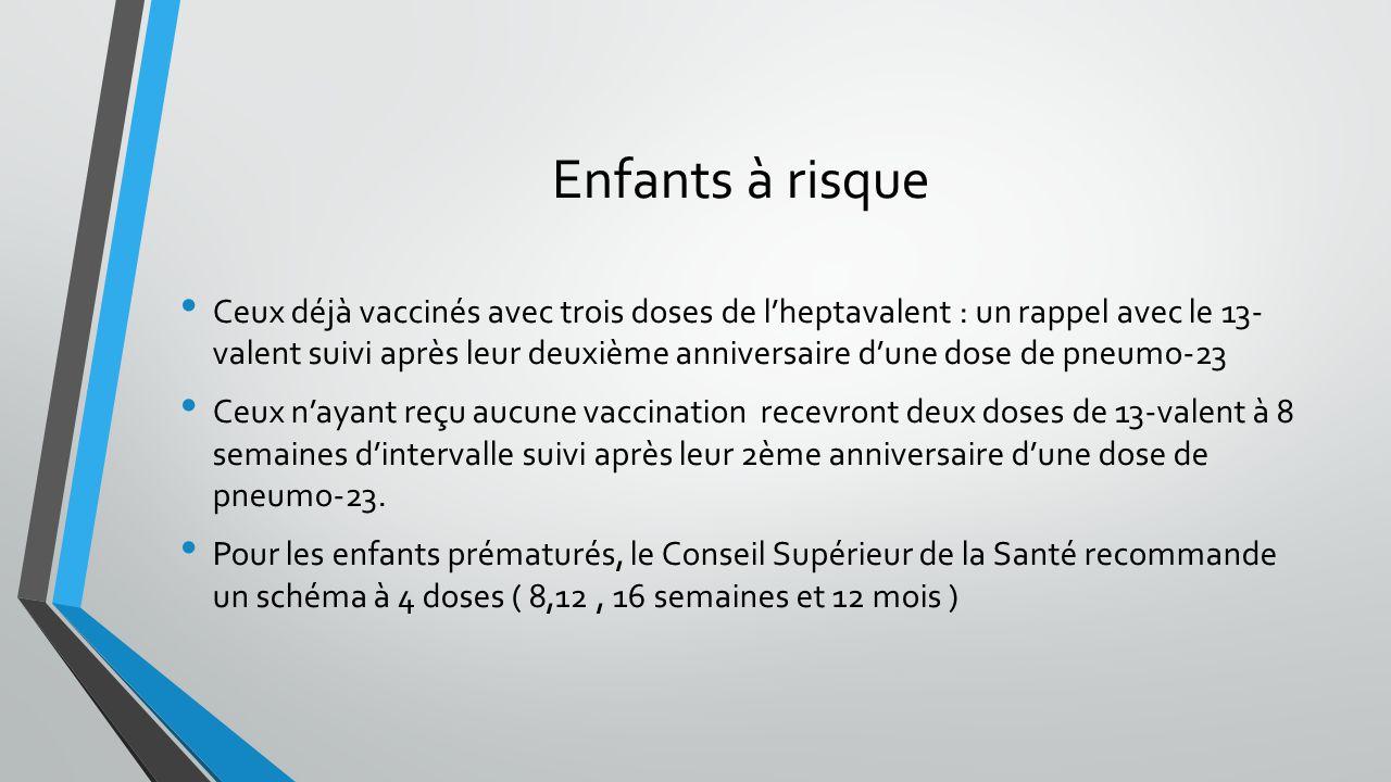 Enfants à risque Ceux déjà vaccinés avec trois doses de l'heptavalent : un rappel avec le 13- valent suivi après leur deuxième anniversaire d'une dose