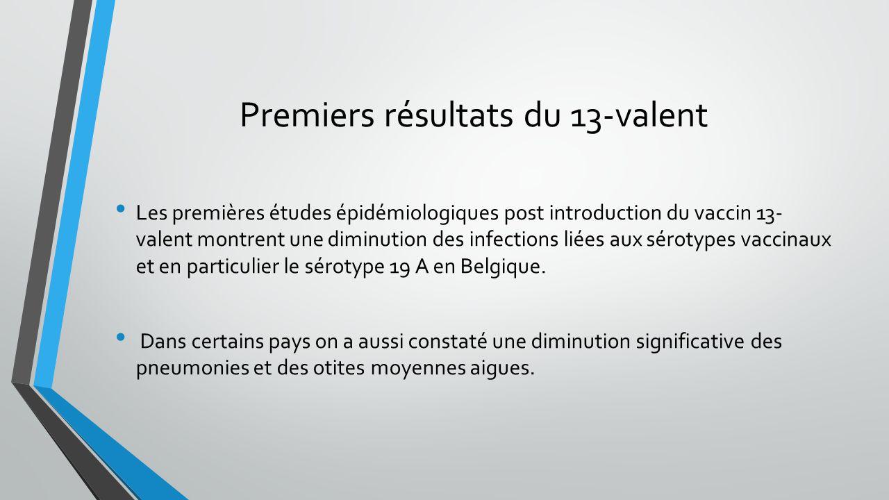 Premiers résultats du 13-valent Les premières études épidémiologiques post introduction du vaccin 13- valent montrent une diminution des infections li