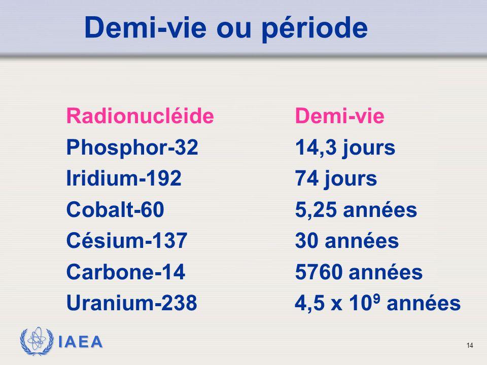 IAEA Demi-vie ou période RadionucléideDemi-vie Phosphor-3214,3 jours Iridium-19274 jours Cobalt-605,25 années Césium-13730 années Carbone-145760 année