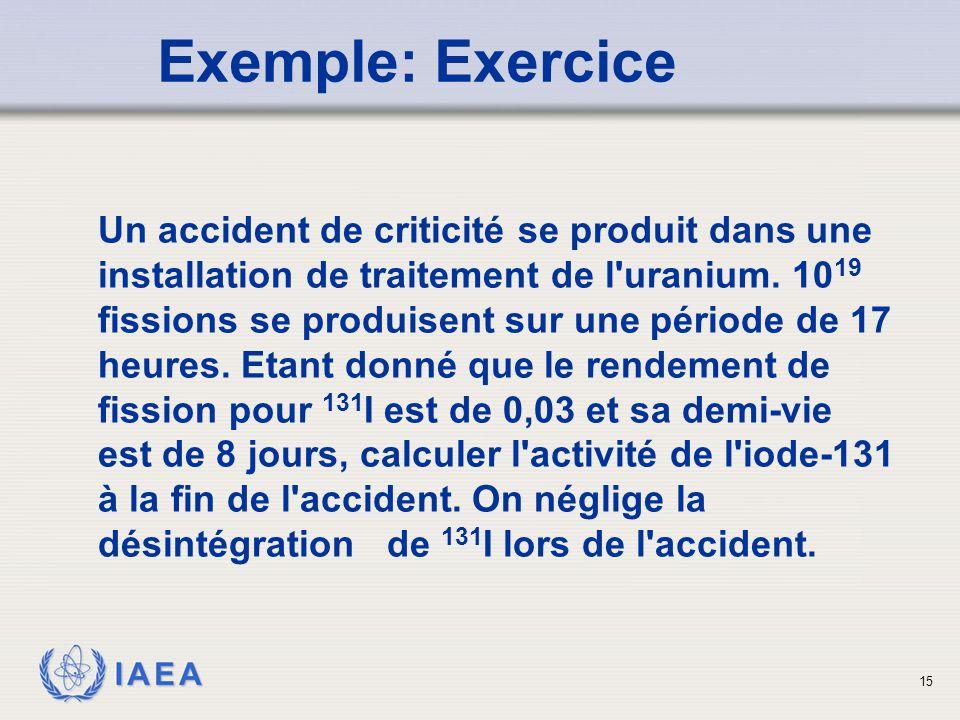 IAEA Exemple: Exercice Un accident de criticité se produit dans une installation de traitement de l'uranium. 10 19 fissions se produisent sur  une p