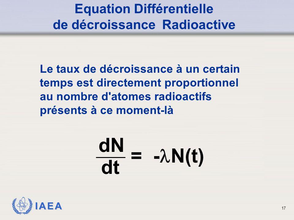 IAEA Equation Différentielle de décroissance Radioactive = - N(t) dN dt 17 Le taux de décroissance à un certain temps est directement proportionnel au