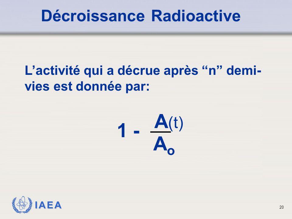 """IAEA Décroissance Radioactive L'activité qui a décrue après """"n"""" demi- vies est donnée par: A (t) AoAo 1 - 20"""