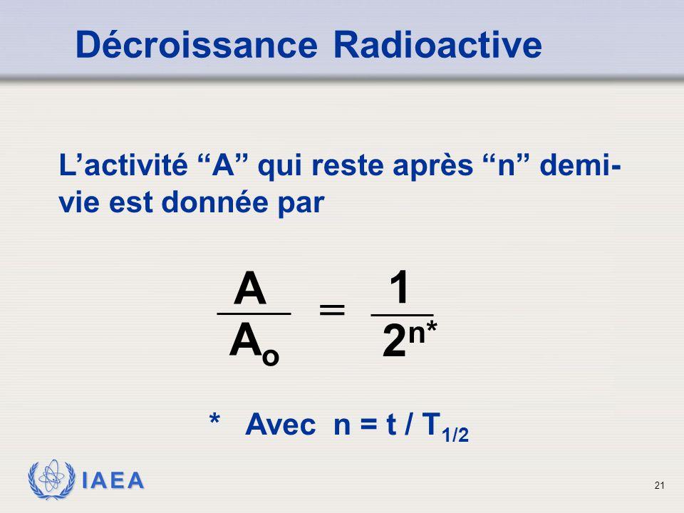 """IAEA L'activité """"A"""" qui reste après """"n"""" demi- vie est donnée par Décroissance Radioactive A AoAo 1 2 n* = 21 * Avec n = t / T 1/2"""