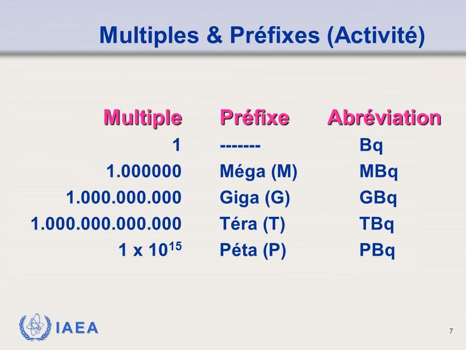 IAEA Multiples & Préfixes (Activité) MultiplePréfixeAbréviation 1-------Bq 1.000000Méga (M)MBq 1.000.000.000Giga (G)GBq 1.000.000.000.000Téra (T)TBq 1