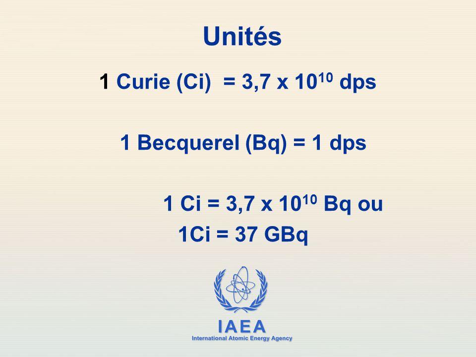 IAEA International Atomic Energy Agency Unités 1 Curie (Ci) = 3,7 x 10 10 dps 1 Becquerel (Bq) = 1 dps 1 Ci = 3,7 x 10 10 Bq ou 1Ci = 37 GBq