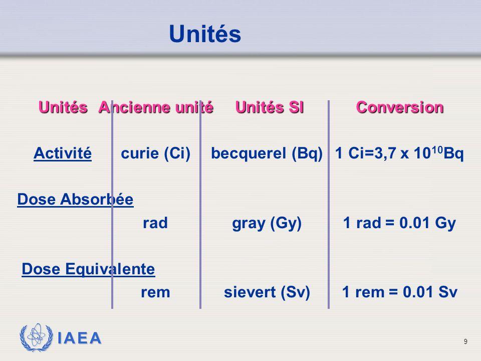 IAEA Décroissance Radioactive L'activité qui a décrue après n demi- vies est donnée par: A (t) AoAo 1 - 20