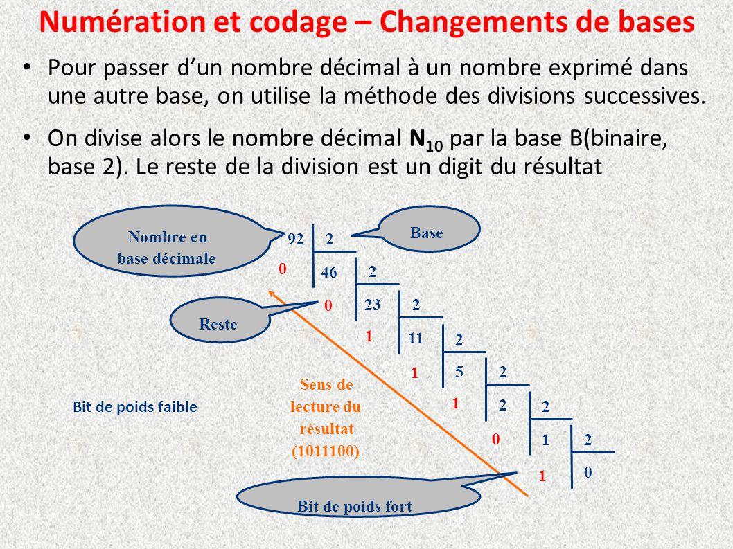 Numération et codage – Changements de bases Pour passer d'un nombre décimal à un nombre exprimé dans une autre base, on utilise la méthode des divisio