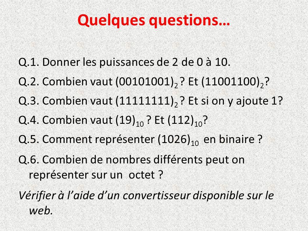 Quelques questions… Q.1. Donner les puissances de 2 de 0 à 10. Q.2. Combien vaut (00101001) 2 ? Et (11001100) 2 ? Q.3. Combien vaut (11111111) 2 ? Et