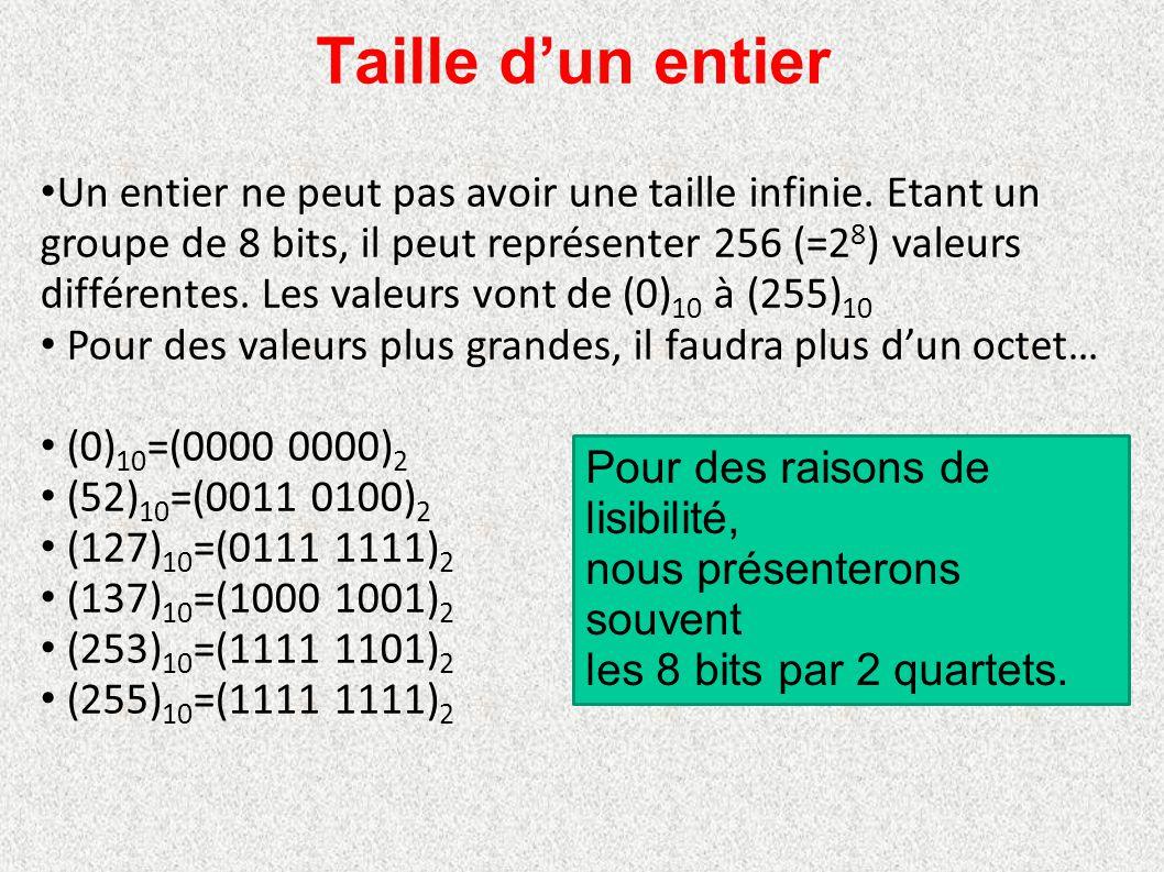 Un entier ne peut pas avoir une taille infinie. Etant un groupe de 8 bits, il peut représenter 256 (=2 8 ) valeurs différentes. Les valeurs vont de (0