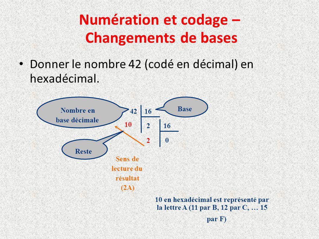 Numération et codage – Changements de bases Donner le nombre 42 (codé en décimal) en hexadécimal. 4216 2 10 16 0 2 Reste Sens de lecture du résultat (