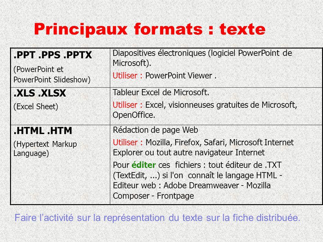 Principaux formats : texte.PPT.PPS.PPTX (PowerPoint et PowerPoint Slideshow) Diapositives électroniques (logiciel PowerPoint de Microsoft). Utiliser :
