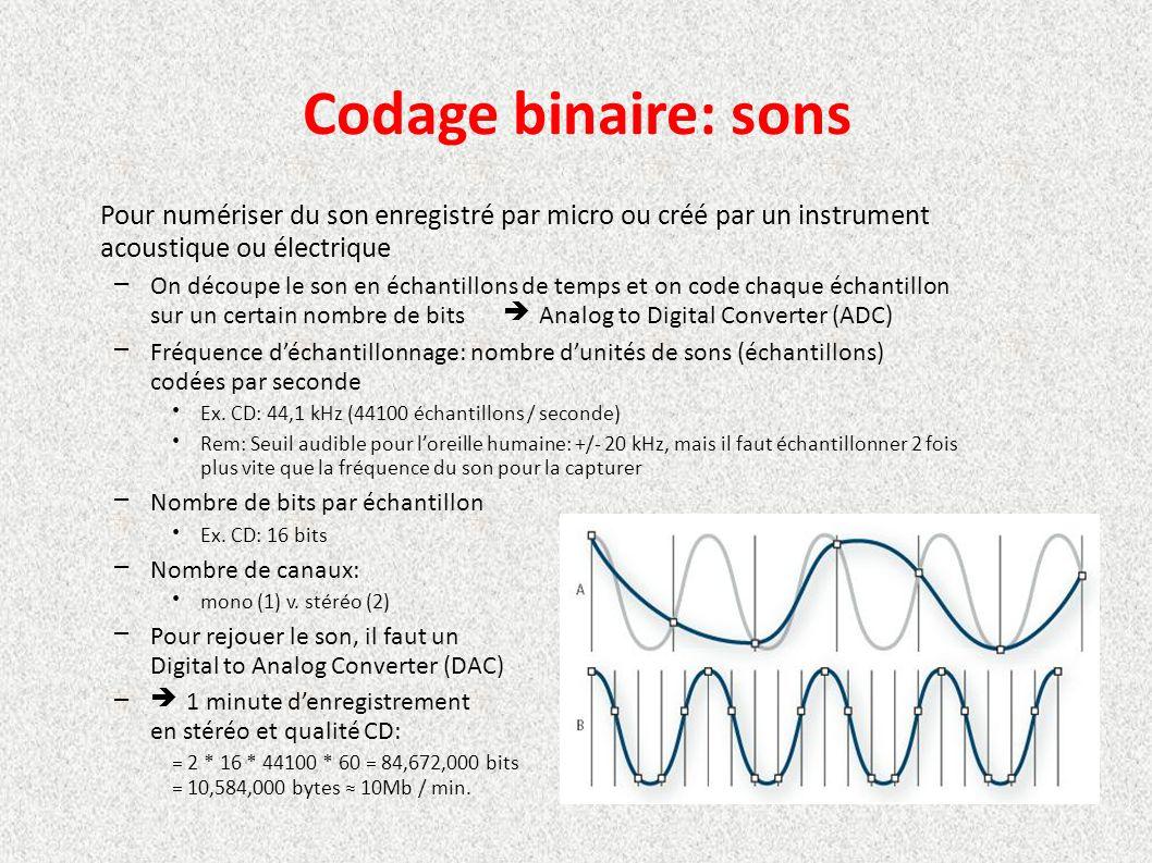 Codage binaire: sons Pour numériser du son enregistré par micro ou créé par un instrument acoustique ou électrique – On découpe le son en échantillons
