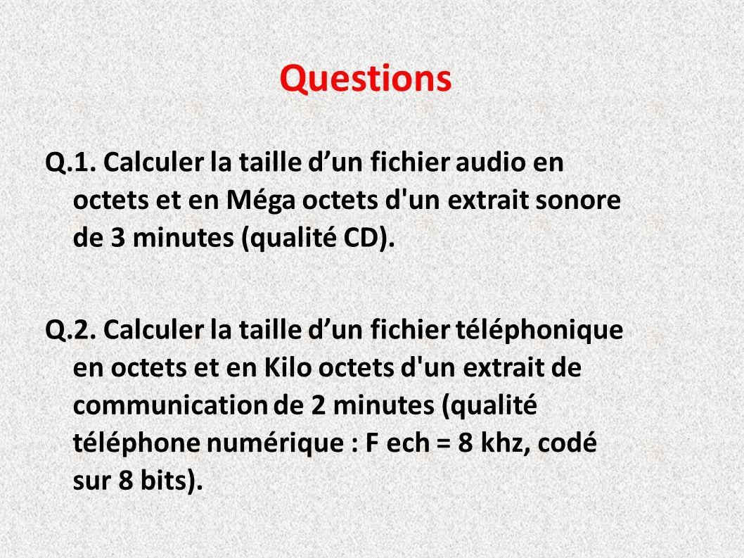 Questions Q.1. Calculer la taille d'un fichier audio en octets et en Méga octets d'un extrait sonore de 3 minutes (qualité CD). Q.2. Calculer la taill