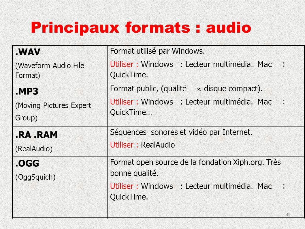 Principaux formats : audio.WAV ( Waveform Audio File Format ) Format utilisé par Windows. Utiliser : Windows : Lecteur multimédia. Mac : QuickTime..MP