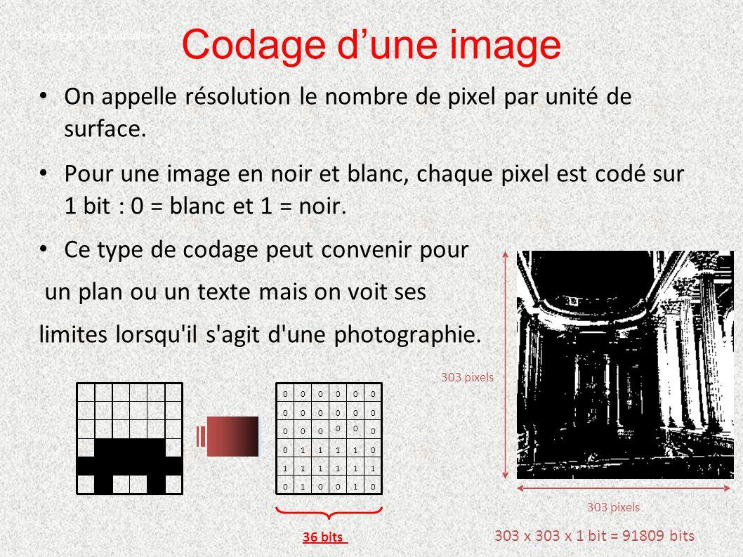 303 pixels 303 x 303 x 1 bit = 91809 bits I.3 Codage de l'information Codage d'une image On appelle résolution le nombre de pixel par unité de surface