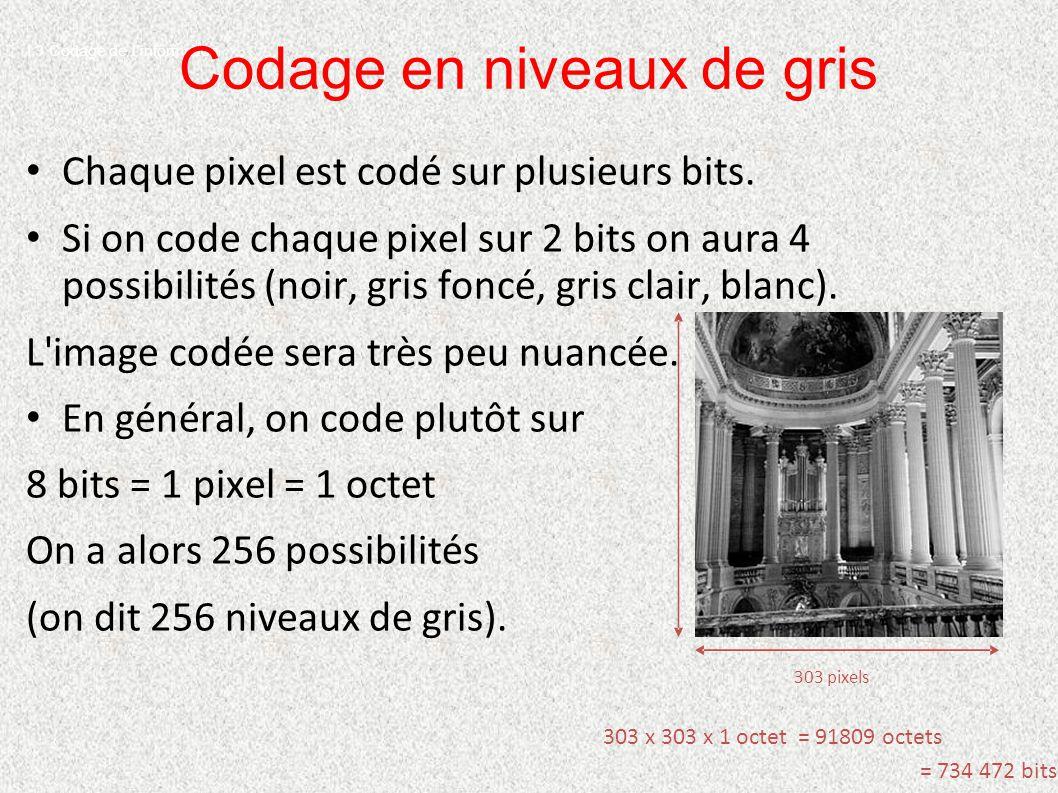 303 pixels 303 x 303 x 1 octet = 91809 octets = 734 472 bits I.3 Codage de l'information Codage en niveaux de gris Chaque pixel est codé sur plusieurs