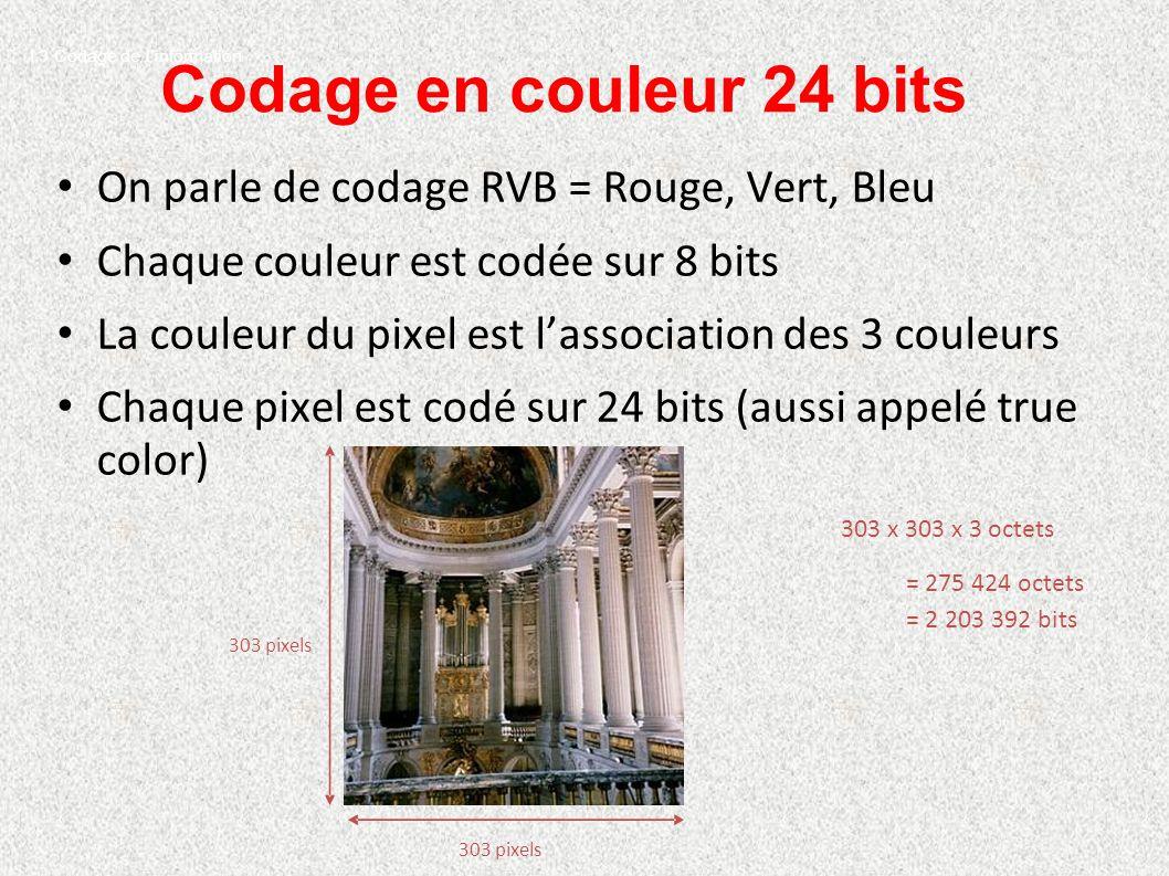 303 x 303 x 3 octets = 275 424 octets 303 pixels = 2 203 392 bits I.3 Codage de l'information Codage en couleur 24 bits On parle de codage RVB = Rouge